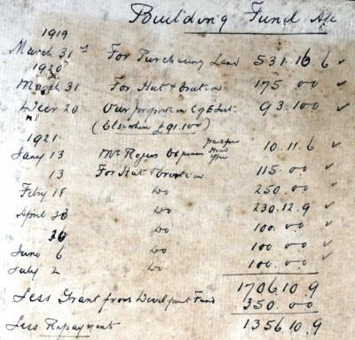 Building Fund Accounts